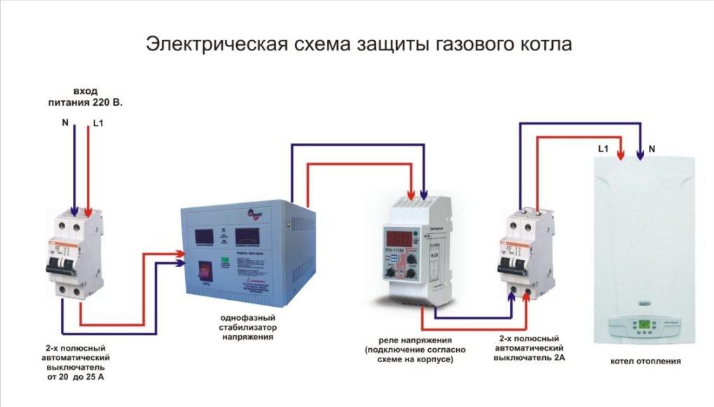 Схема подключения котла к электричеству
