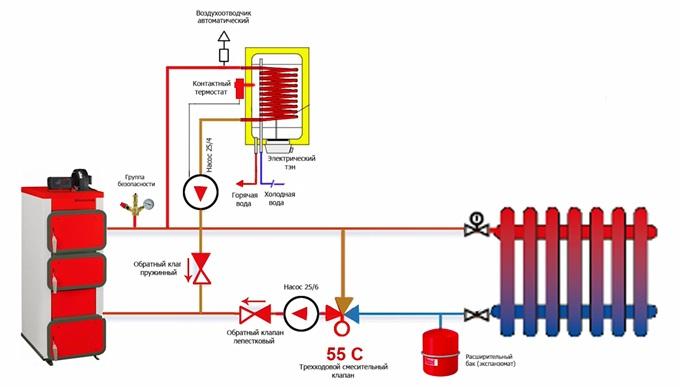 Схема обвязки отопления