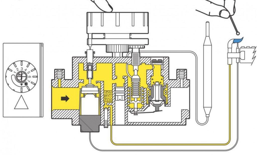 Автоматика в газовом котле