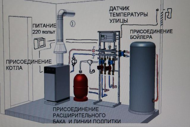 Схема устройства котельной